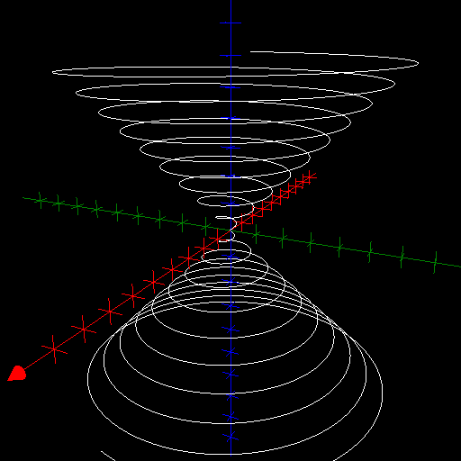 A circular conical helix with r = c = 1/10.