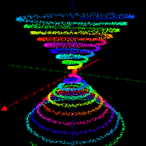 A colourful and fuzzy conical helix