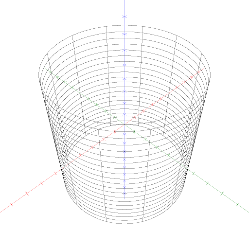 Parameter curves of a cylinder