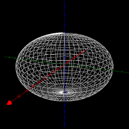 An oblate ellipsoid of revolution (a = b = 6, c = 4)