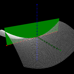 Intersection with the plane y = 0
