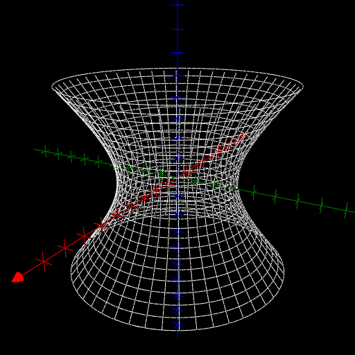 A hyperboloid of one