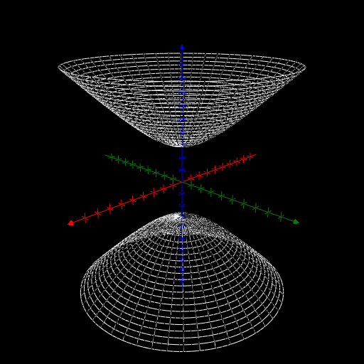 A hyperboloid of two