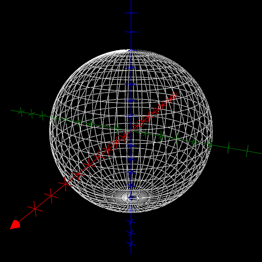 A sphere of radius 5